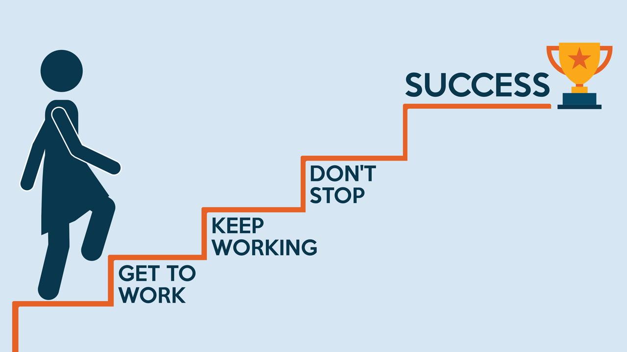 सफलता का रहस्य (The secret to success)